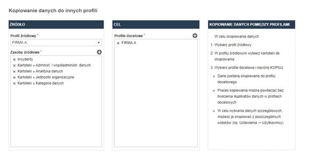 RODOprotektor IOD Kopiowanie danych do profili