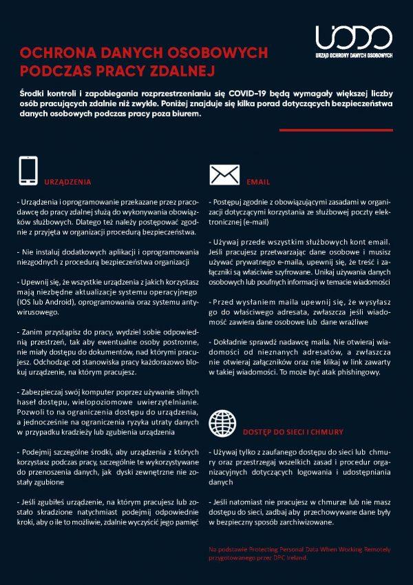 Ochrona danych osobowych w pracy zdalnej