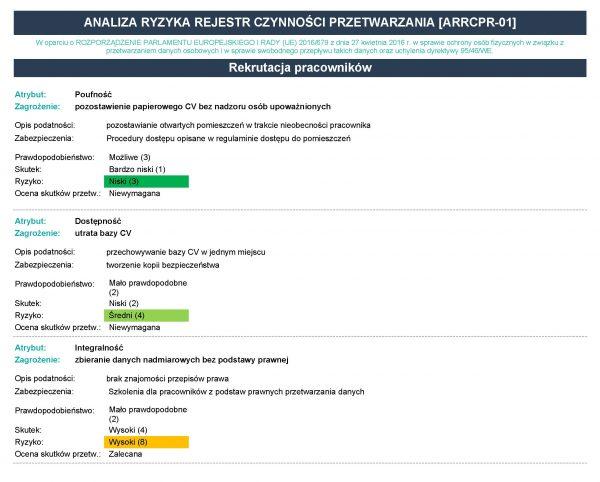 Analiza ryzyka Ocena Skutków Przetwarzania - Aplikacja do RODO - RODOprotektor